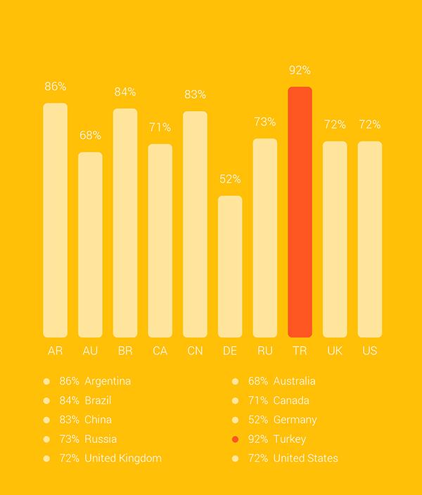 consumer-barometer-graph-e1414073336708